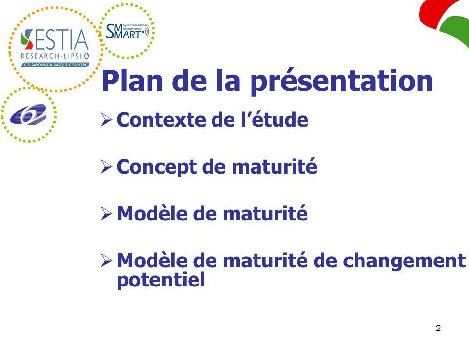 2 Plan de la présentation Contexte de létude Concept de maturité Modèle de maturité Modèle de maturité de changement potentiel