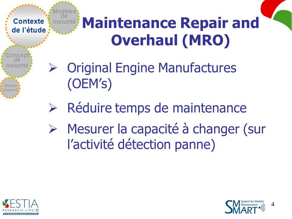 4 Maintenance Repair and Overhaul (MRO) Original Engine Manufactures (OEMs) Réduire temps de maintenance Mesurer la capacité à changer (sur lactivité détection panne) Contexte de létude Modèle proposé Concept de maturité Modèles de maturité