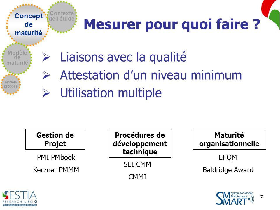 5 Mesurer pour quoi faire ? Gestion de Projet Procédures de développement technique Maturité organisationnelle PMI PMbook Kerzner PMMM SEI CMM CMMI EF
