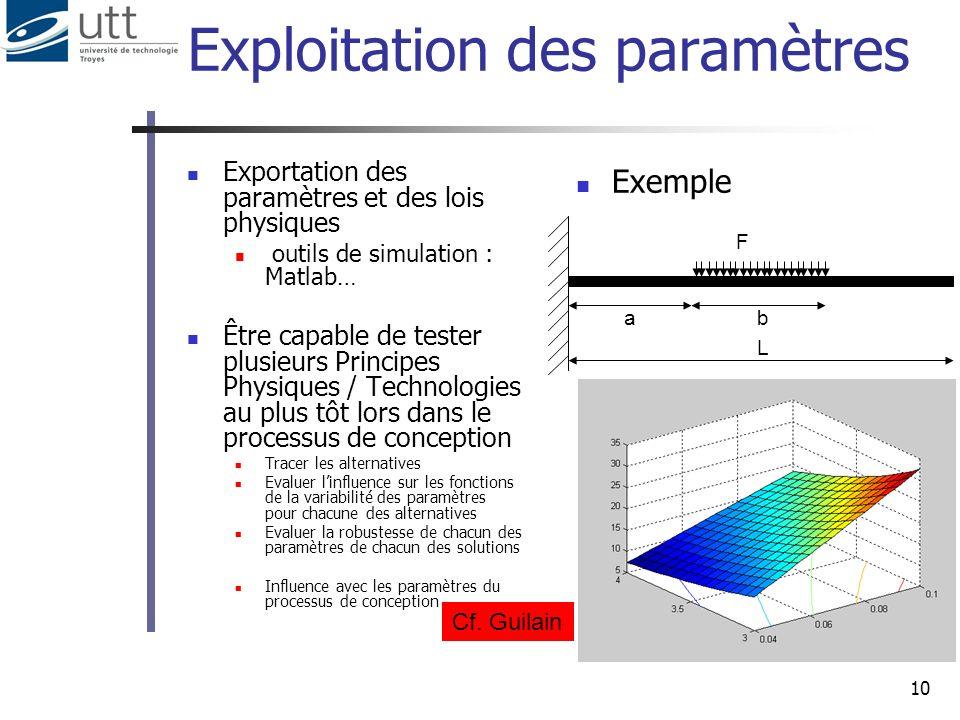 10 Exploitation des paramètres Exportation des paramètres et des lois physiques outils de simulation : Matlab… Être capable de tester plusieurs Princi
