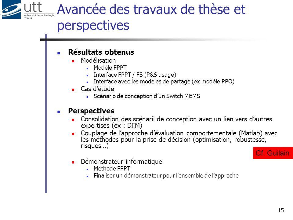 15 Avancée des travaux de thèse et perspectives Résultats obtenus Modélisation Modèle FPPT Interface FPPT / FS (P&S usage) Interface avec les modèles