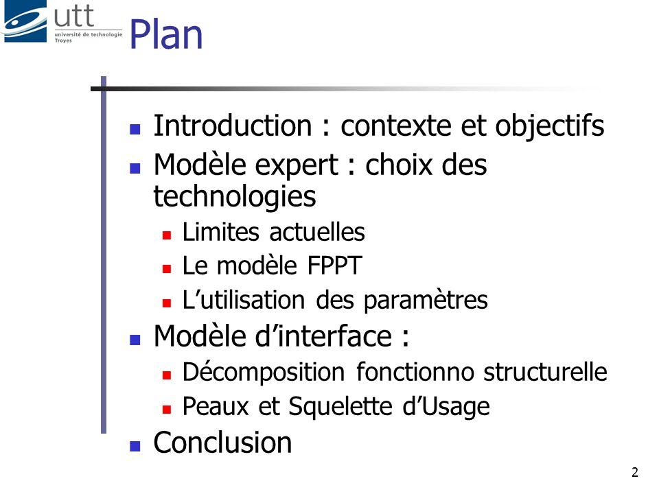 2 Plan Introduction : contexte et objectifs Modèle expert : choix des technologies Limites actuelles Le modèle FPPT Lutilisation des paramètres Modèle