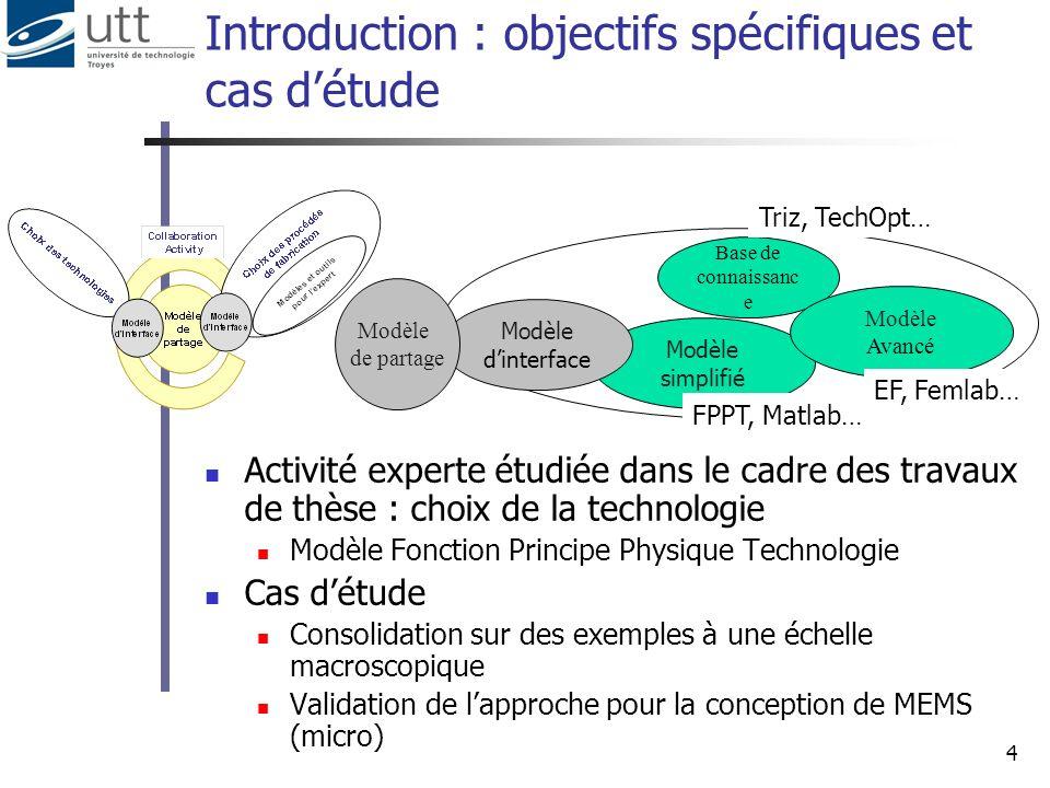 4 Introduction : objectifs spécifiques et cas détude Activité experte étudiée dans le cadre des travaux de thèse : choix de la technologie Modèle Fonc