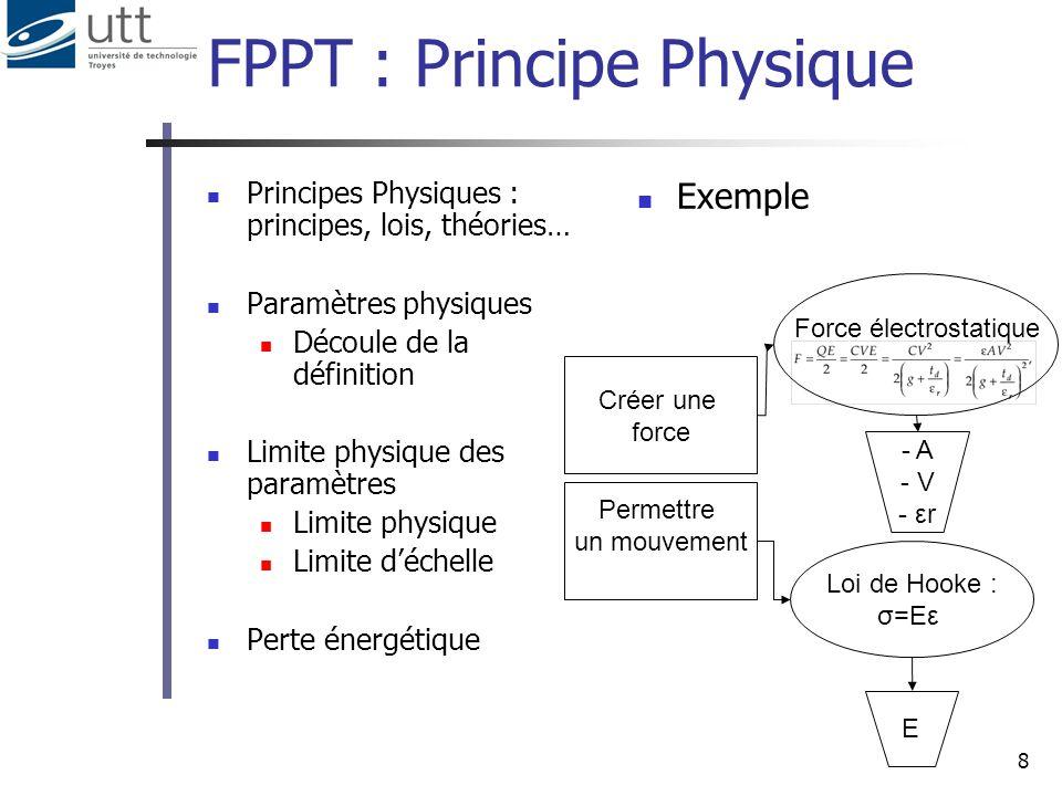 8 FPPT : Principe Physique Principes Physiques : principes, lois, théories… Paramètres physiques Découle de la définition Limite physique des paramètr