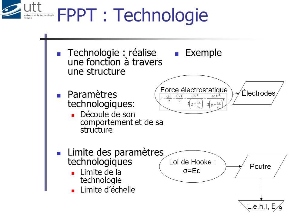 9 FPPT : Technologie Technologie : réalise une fonction à travers une structure Paramètres technologiques: Découle de son comportement et de sa struct