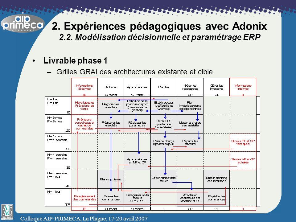 Colloque AIP-PRIMECA, La Plagne, 17-20 avril 2007 2. Expériences pédagogiques avec Adonix 2.2. Modélisation décisionnelle et paramétrage ERP Livrable