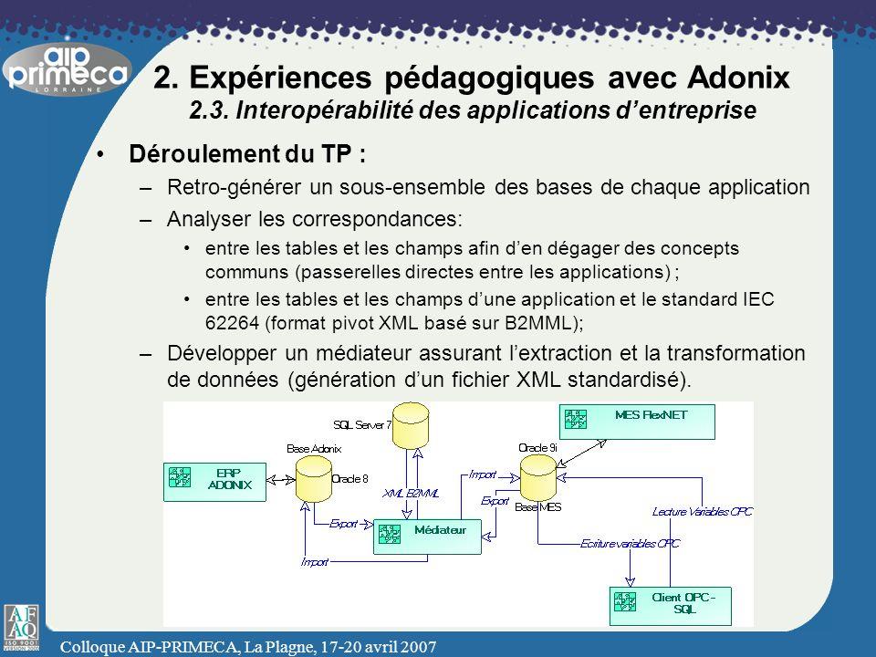 Colloque AIP-PRIMECA, La Plagne, 17-20 avril 2007 2. Expériences pédagogiques avec Adonix 2.3. Interopérabilité des applications dentreprise Dérouleme