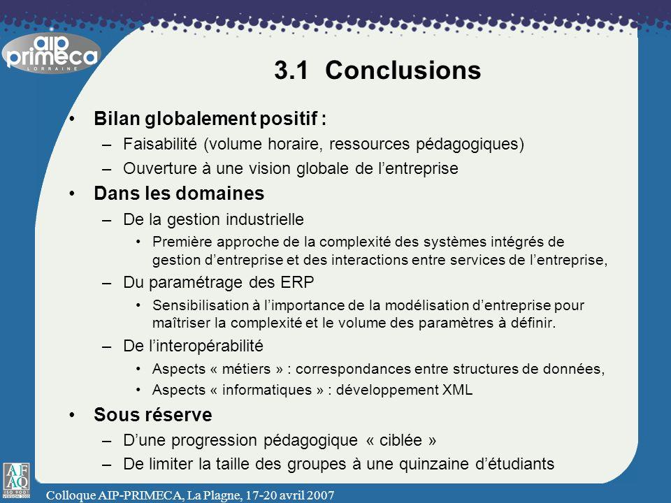 Colloque AIP-PRIMECA, La Plagne, 17-20 avril 2007 3.1 Conclusions Bilan globalement positif : –Faisabilité (volume horaire, ressources pédagogiques) –