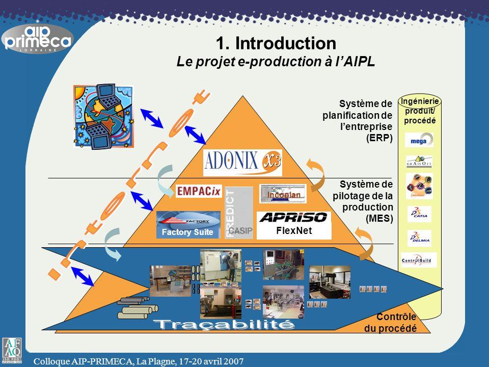 Colloque AIP-PRIMECA, La Plagne, 17-20 avril 2007 1. Introduction Le projet e-production à lAIPL Système de planification de lentreprise (ERP) Système
