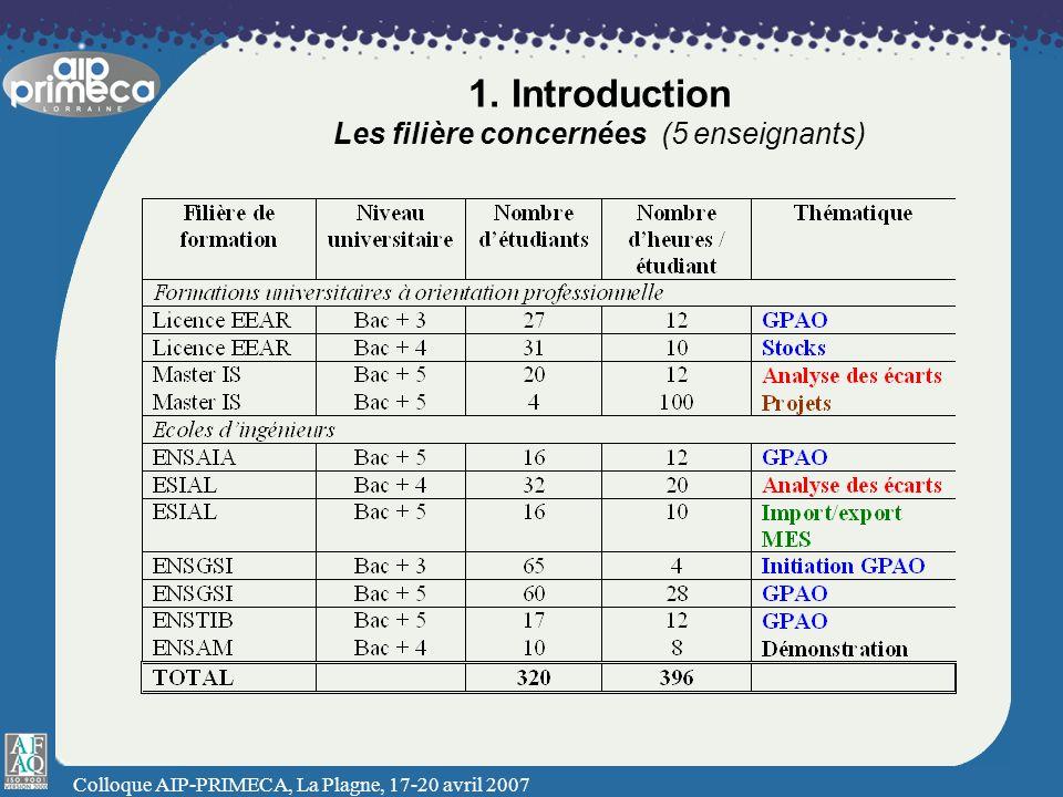 Colloque AIP-PRIMECA, La Plagne, 17-20 avril 2007 1. Introduction Les filière concernées (5 enseignants)