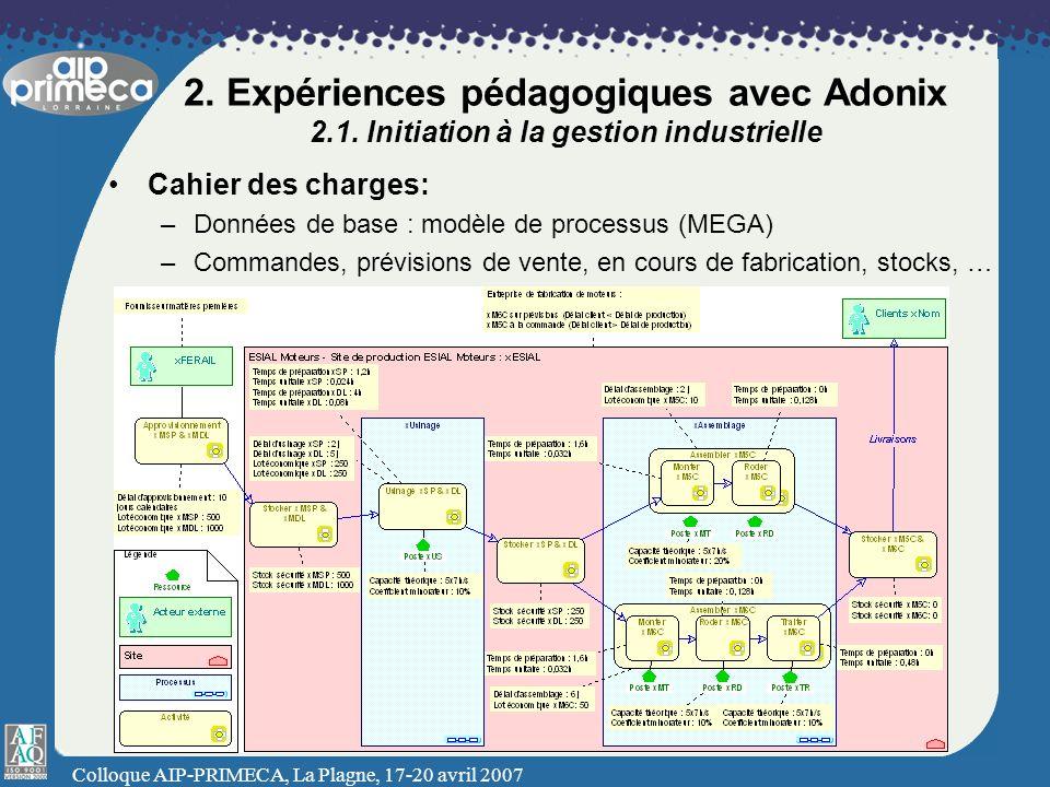 Colloque AIP-PRIMECA, La Plagne, 17-20 avril 2007 2. Expériences pédagogiques avec Adonix 2.1. Initiation à la gestion industrielle Cahier des charges