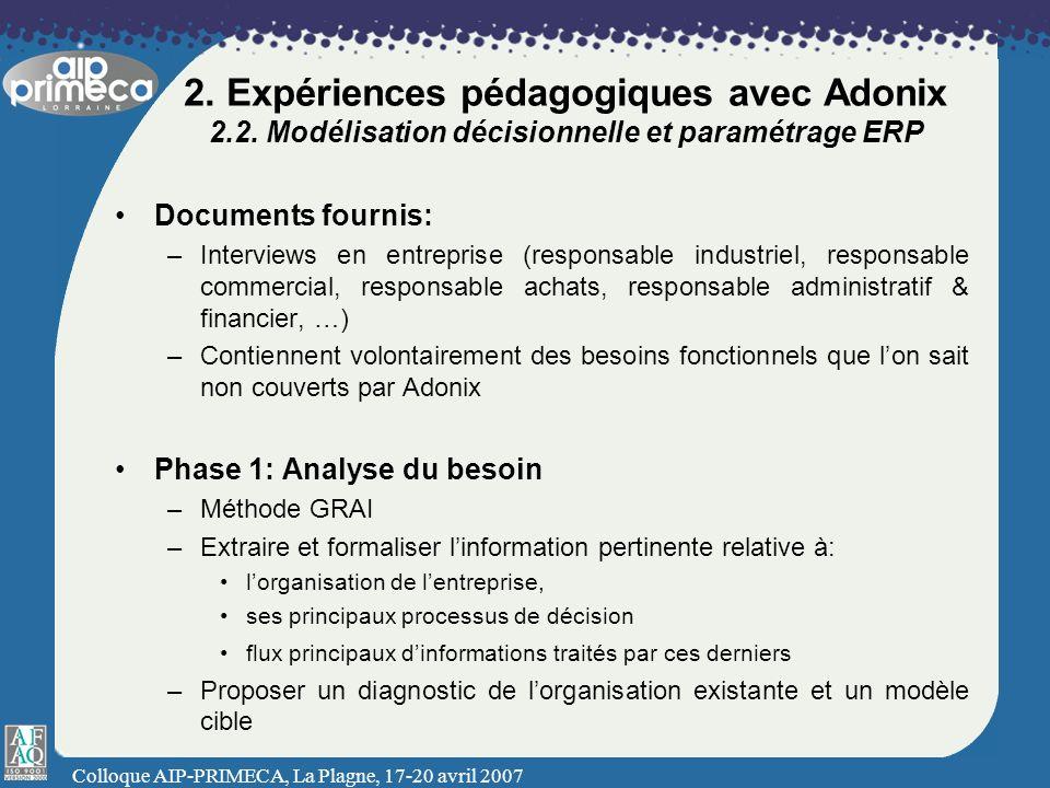 Colloque AIP-PRIMECA, La Plagne, 17-20 avril 2007 2. Expériences pédagogiques avec Adonix 2.2. Modélisation décisionnelle et paramétrage ERP Documents