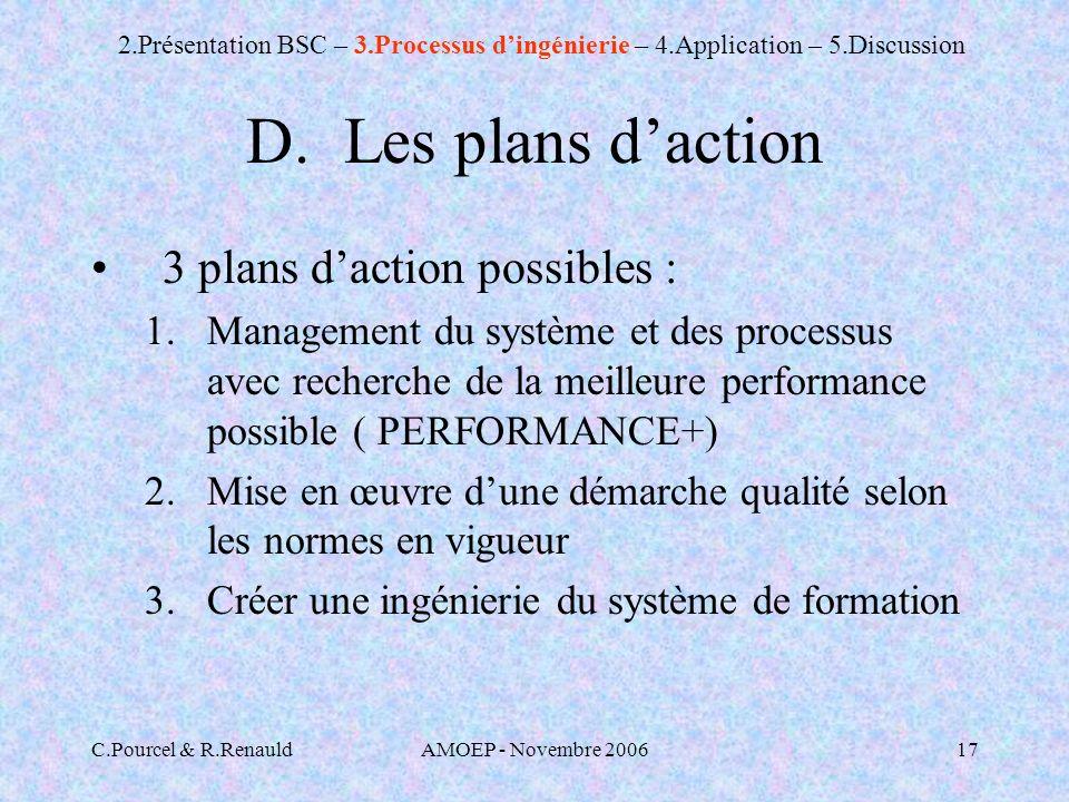 C.Pourcel & R.RenauldAMOEP - Novembre 200617 D.Les plans daction 3 plans daction possibles : 1.Management du système et des processus avec recherche de la meilleure performance possible ( PERFORMANCE+) 2.Mise en œuvre dune démarche qualité selon les normes en vigueur 3.Créer une ingénierie du système de formation 2.Présentation BSC – 3.Processus dingénierie – 4.Application – 5.Discussion