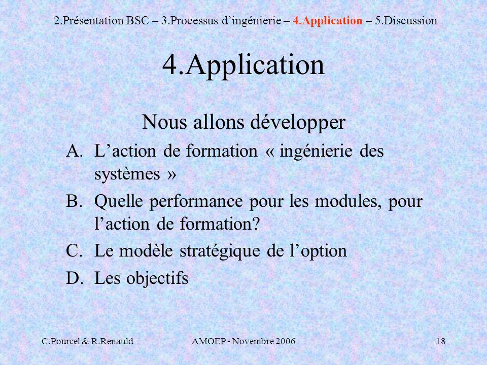 C.Pourcel & R.RenauldAMOEP - Novembre 200618 4.Application 2.Présentation BSC – 3.Processus dingénierie – 4.Application – 5.Discussion Nous allons développer A.Laction de formation « ingénierie des systèmes » B.Quelle performance pour les modules, pour laction de formation.