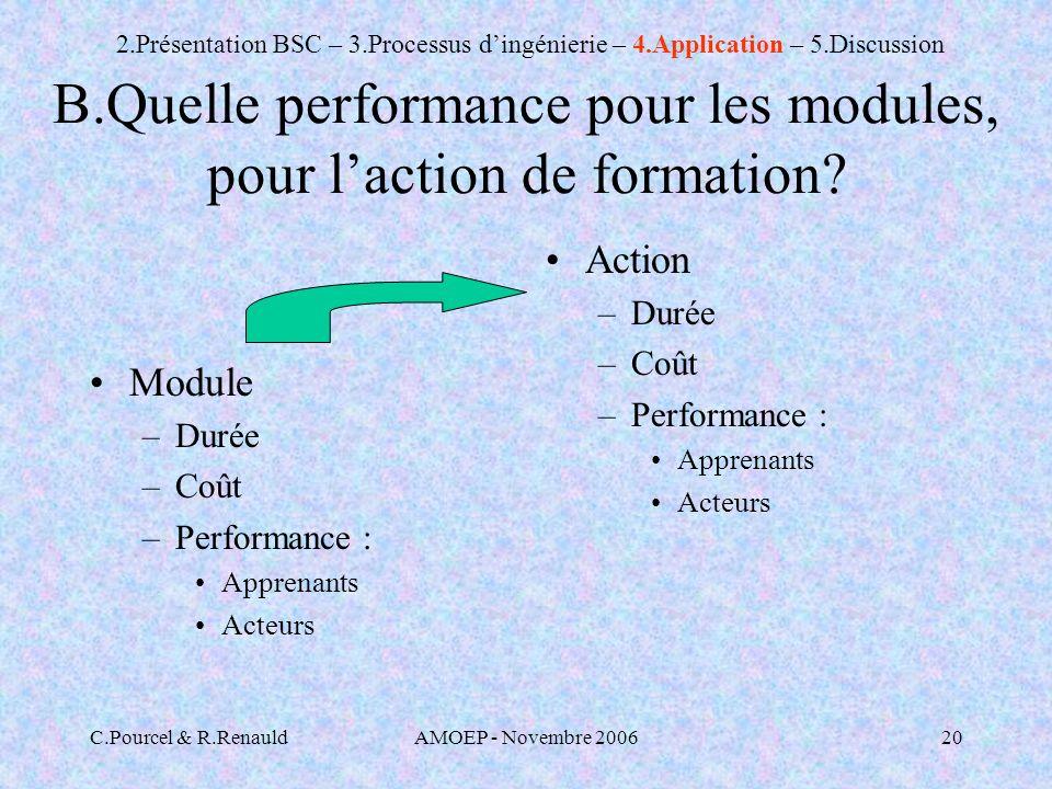 C.Pourcel & R.RenauldAMOEP - Novembre 200620 B.Quelle performance pour les modules, pour laction de formation.