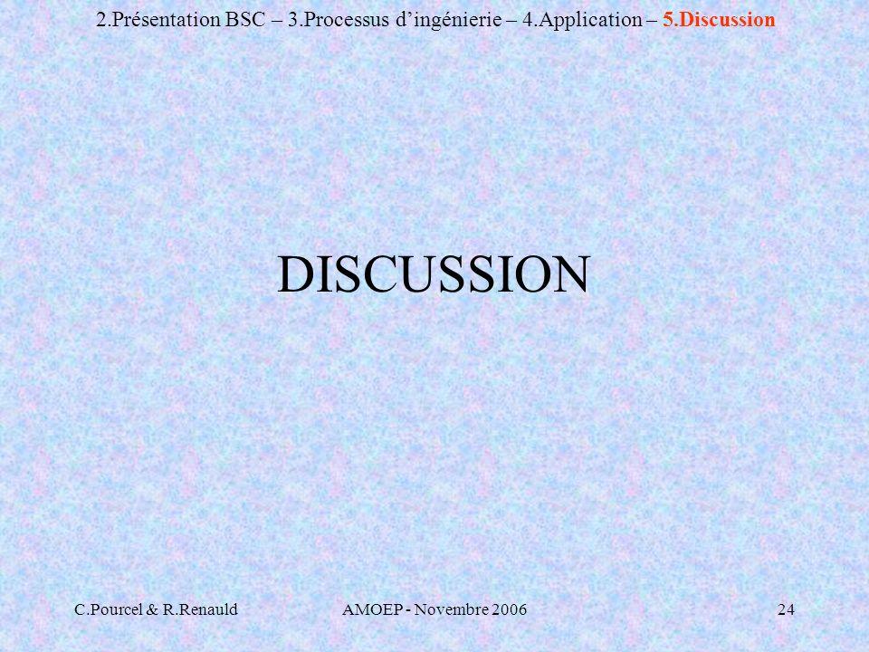 C.Pourcel & R.RenauldAMOEP - Novembre 200624 DISCUSSION 2.Présentation BSC – 3.Processus dingénierie – 4.Application – 5.Discussion