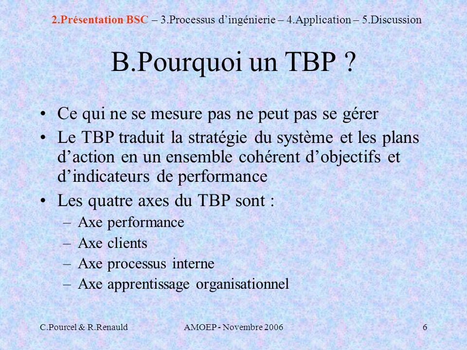 C.Pourcel & R.RenauldAMOEP - Novembre 20066 B.Pourquoi un TBP .