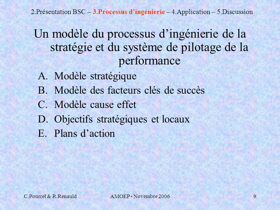 C.Pourcel & R.RenauldAMOEP - Novembre 200610 2.Présentation BSC – 3.Processus dingénierie – 4.Application – 5.Discussion