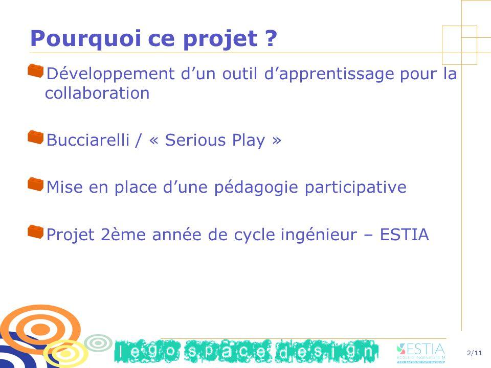2/11 Pourquoi ce projet ? Développement dun outil dapprentissage pour la collaboration Bucciarelli / « Serious Play » Mise en place dune pédagogie par