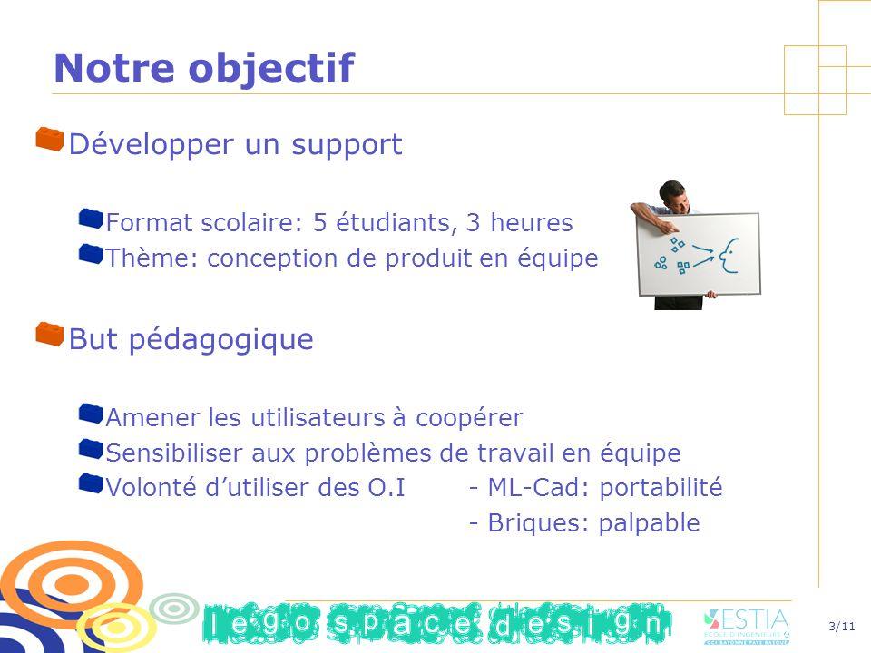 3/11 Notre objectif Développer un support Format scolaire: 5 étudiants, 3 heures Thème: conception de produit en équipe But pédagogique Amener les uti