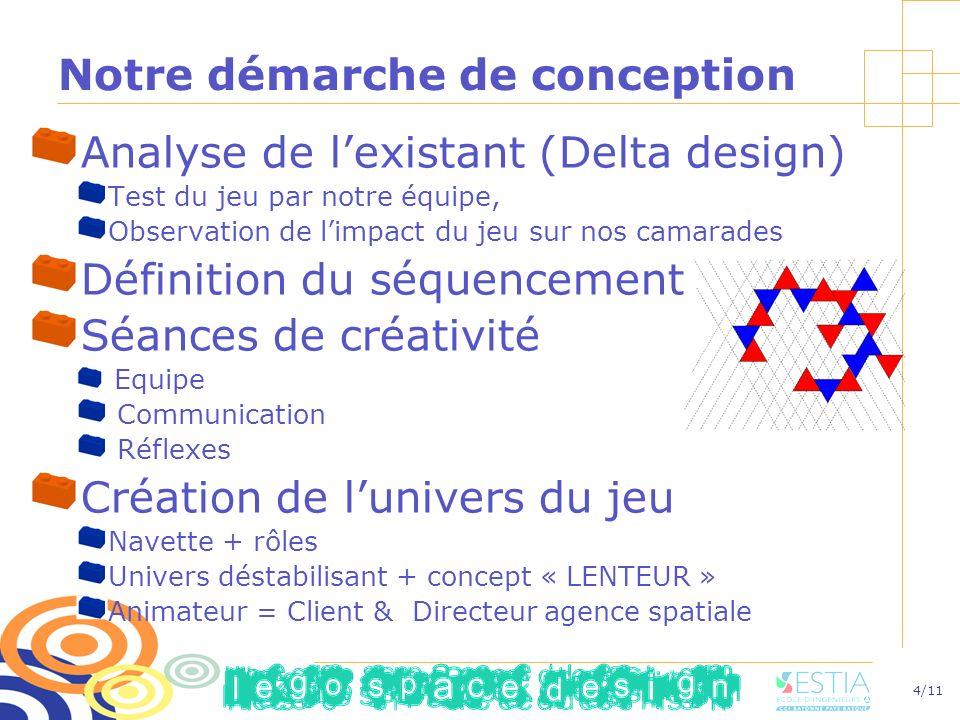 4/11 Notre démarche de conception Analyse de lexistant (Delta design) Test du jeu par notre équipe, Observation de limpact du jeu sur nos camarades Dé