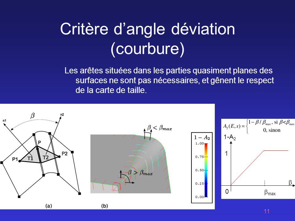 11 Critère dangle déviation (courbure) Les arêtes situées dans les parties quasiment planes des surfaces ne sont pas nécessaires, et gênent le respect de la carte de taille.
