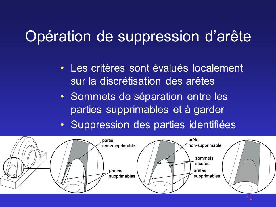 12 Opération de suppression darête Les critères sont évalués localement sur la discrétisation des arêtes Sommets de séparation entre les parties supprimables et à garder Suppression des parties identifiées