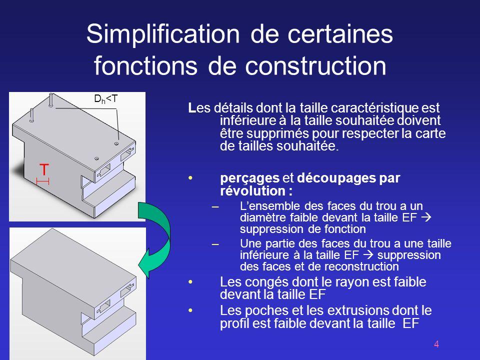 4 Simplification de certaines fonctions de construction Les détails dont la taille caractéristique est inférieure à la taille souhaitée doivent être supprimés pour respecter la carte de tailles souhaitée.