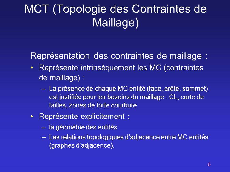 6 MCT (Topologie des Contraintes de Maillage) Représentation des contraintes de maillage : Représente intrinsèquement les MC (contraintes de maillage) : –La présence de chaque MC entité (face, arête, sommet) est justifiée pour les besoins du maillage : CL, carte de tailles, zones de forte courbure Représente explicitement : –la géométrie des entités –Les relations topologiques dadjacence entre MC entités (graphes dadjacence).