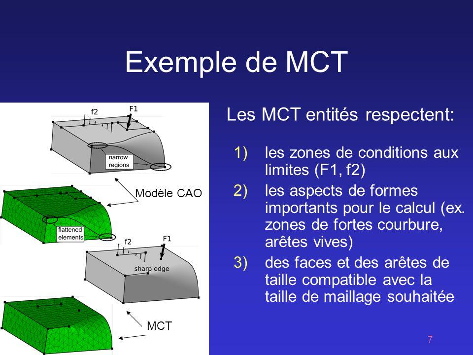 7 Exemple de MCT 1)les zones de conditions aux limites (F1, f2) 2)les aspects de formes importants pour le calcul (ex.