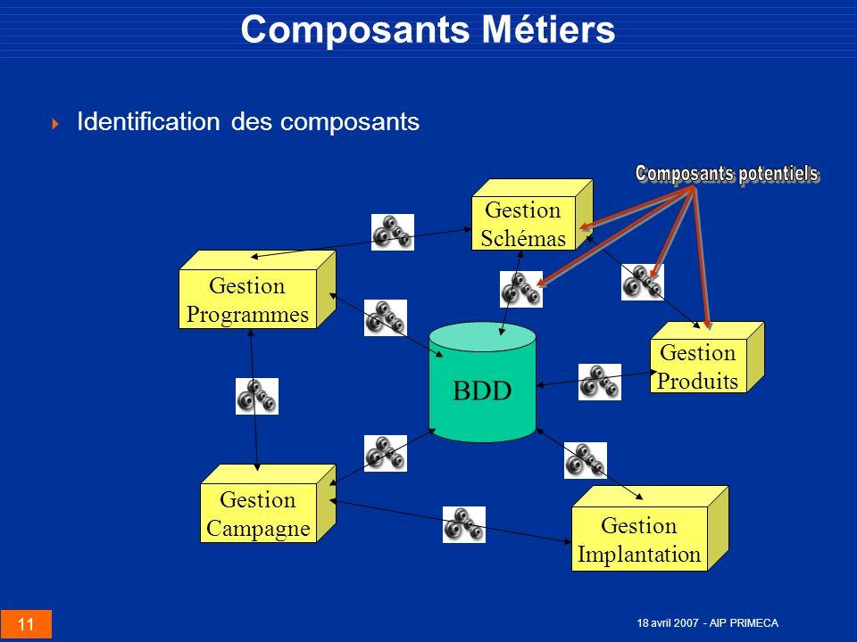 11 18 avril 2007 - AIP PRIMECA Composants Métiers Identification des composants BDD Gestion Schémas Gestion Programmes Gestion Campagne Gestion Implan