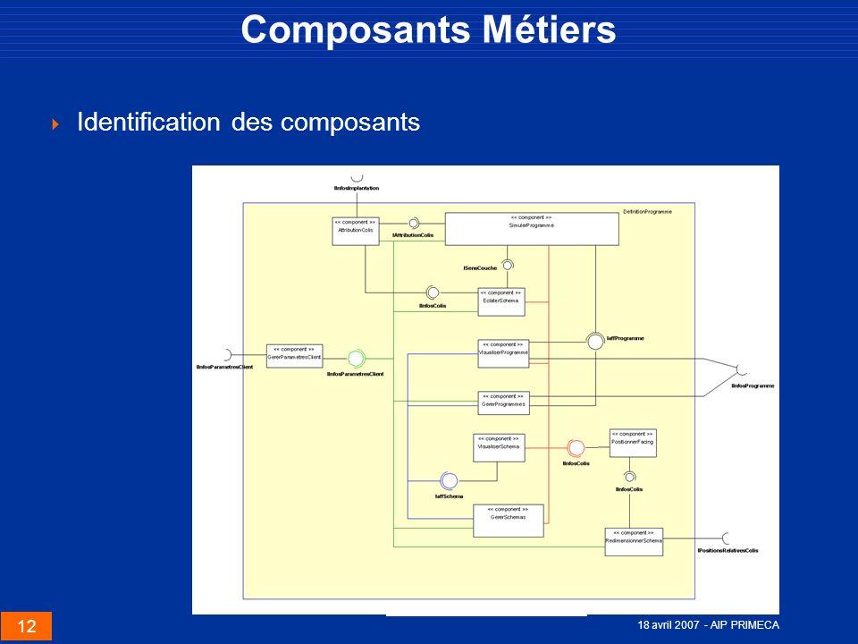 12 18 avril 2007 - AIP PRIMECA Composants Métiers Identification des composants