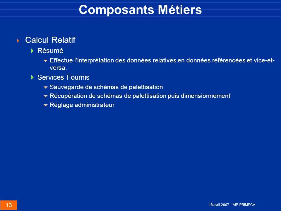 13 18 avril 2007 - AIP PRIMECA Composants Métiers Calcul Relatif Résumé Effectue linterprétation des données relatives en données référencées et vice-