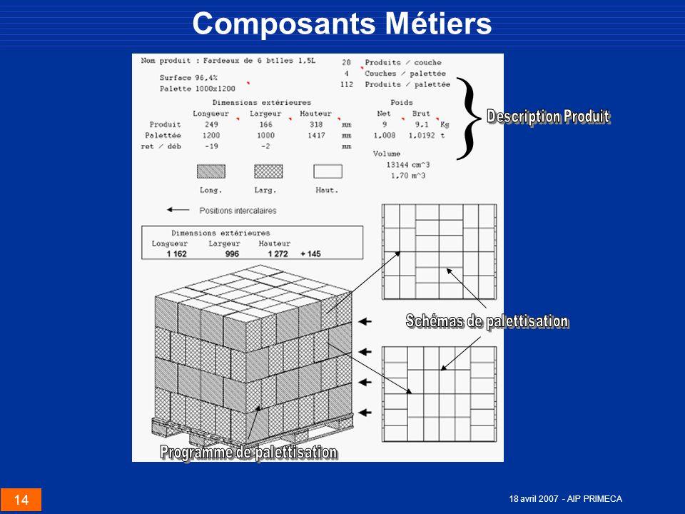14 18 avril 2007 - AIP PRIMECA Composants Métiers }