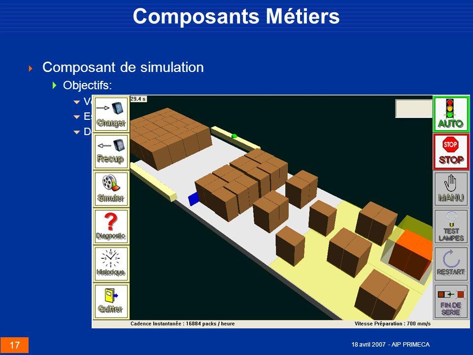 17 18 avril 2007 - AIP PRIMECA Composants Métiers Composant de simulation Objectifs: Vérification de la faisabilité de la préparation Estimation de ca