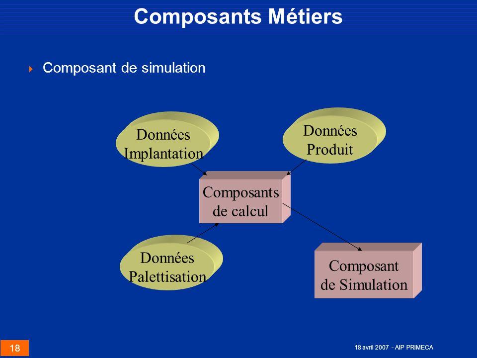 18 18 avril 2007 - AIP PRIMECA Composants Métiers Composant de simulation Données Implantation Données Produit Données Palettisation Composants de cal