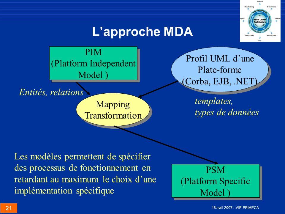 21 18 avril 2007 - AIP PRIMECA Lapproche MDA PIM (Platform Independent Model ) PIM (Platform Independent Model ) Profil UML dune Plate-forme (Corba, E