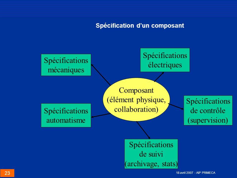23 18 avril 2007 - AIP PRIMECA Spécification dun composant Composant (élément physique, collaboration) Spécifications mécaniques Spécifications automa