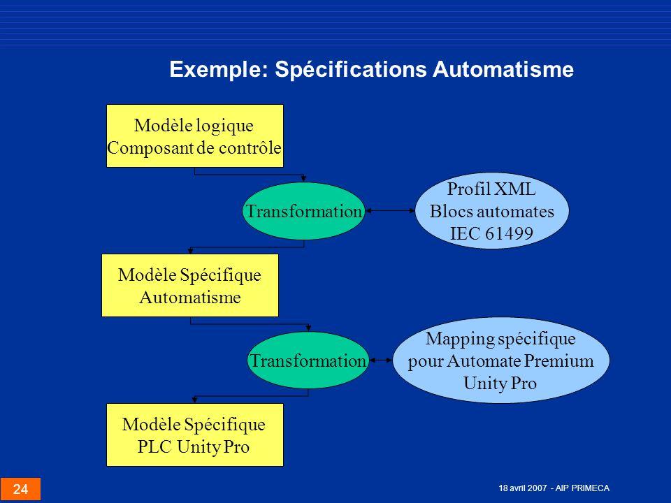 24 18 avril 2007 - AIP PRIMECA Exemple: Spécifications Automatisme Profil XML Blocs automates IEC 61499 Modèle logique Composant de contrôle Modèle Sp
