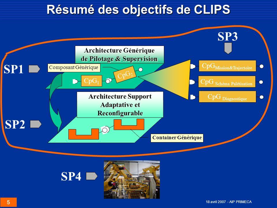 5 18 avril 2007 - AIP PRIMECA Résumé des objectifs de CLIPS CpG 2 CpG 1 Container Générique SP1 SP2 Architecture Support Adaptative et Reconfigurable