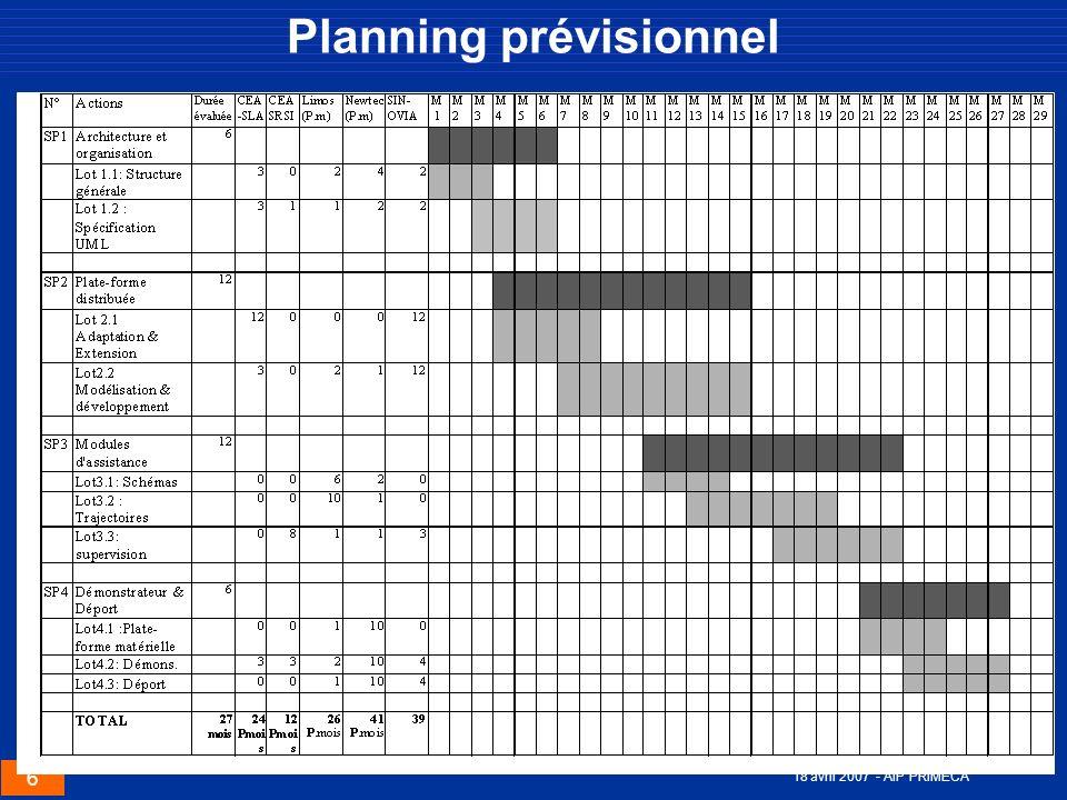 6 18 avril 2007 - AIP PRIMECA Planning prévisionnel