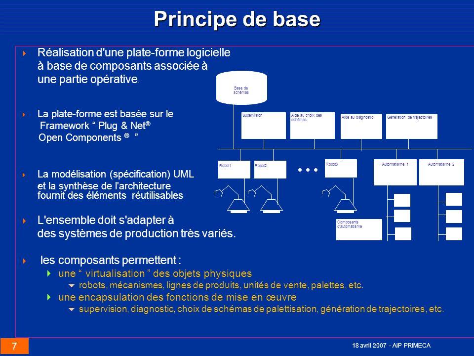 7 18 avril 2007 - AIP PRIMECA Principe de base Réalisation d'une plate-forme logicielle à base de composants associée à une partie opérative. La plate
