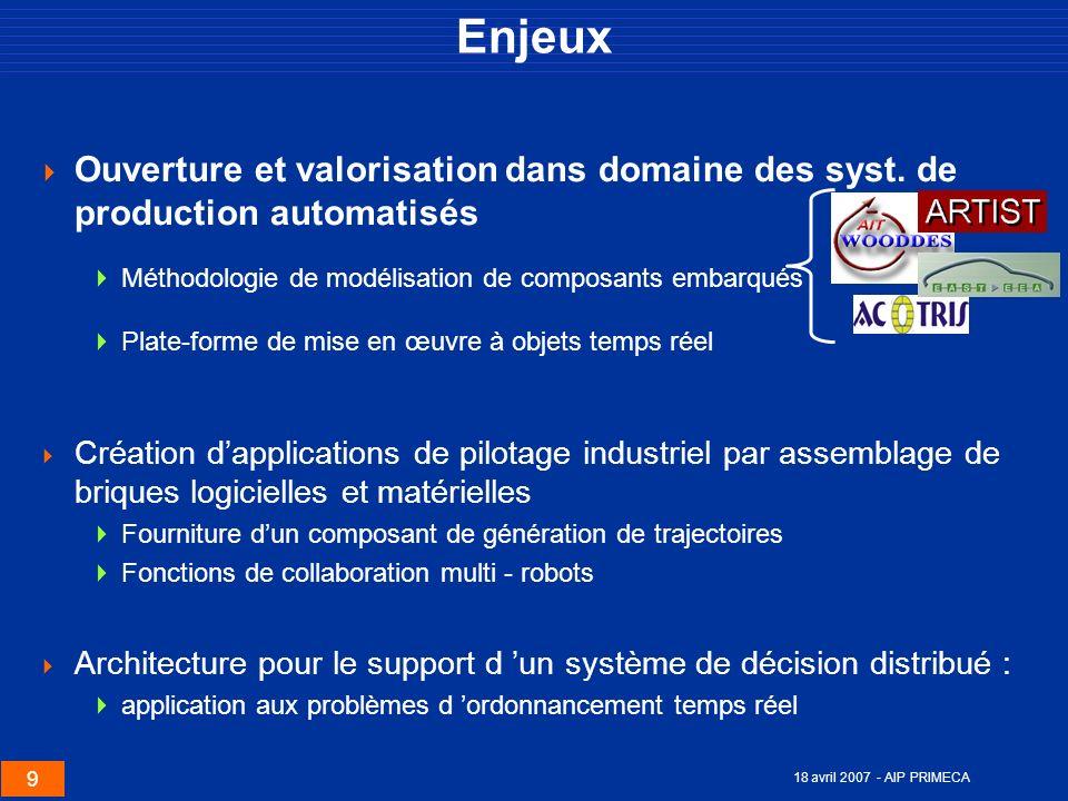 9 18 avril 2007 - AIP PRIMECA Ouverture et valorisation dans domaine des syst. de production automatisés Méthodologie de modélisation de composants em