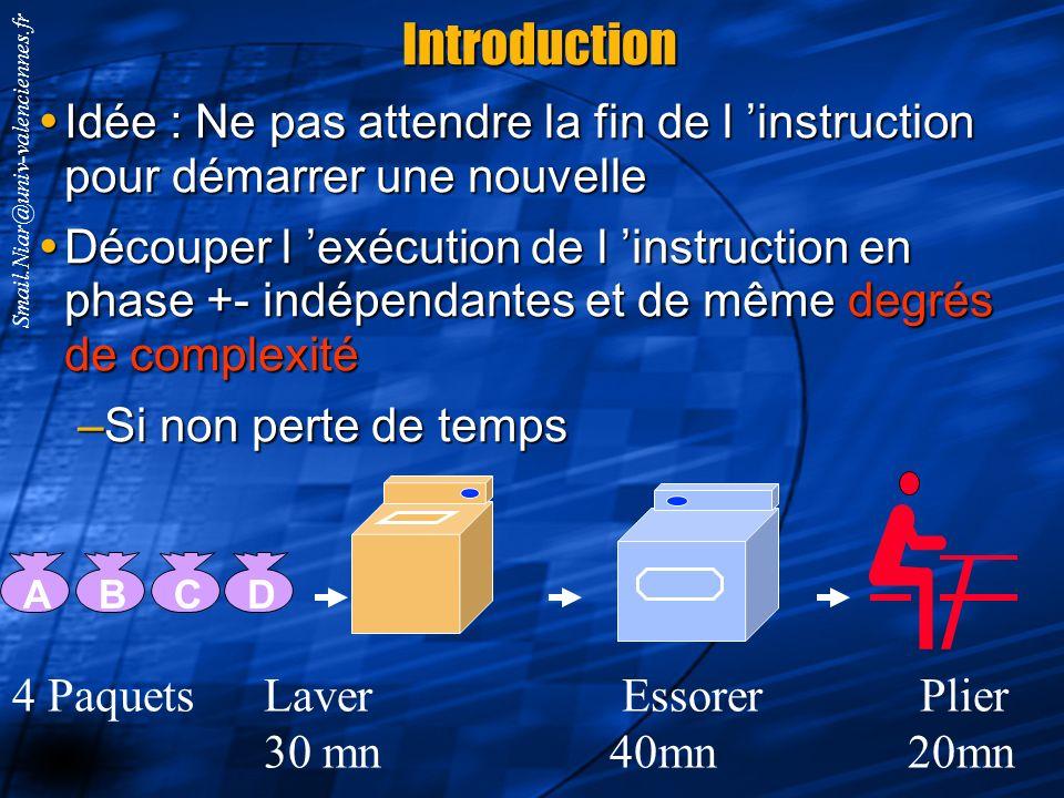 Smail.Niar@univ-valenciennes.fr Chapitre2 La technique du Pipeline Architecture Des Ordinateurs Master Info Première Année Master1/IUP 3