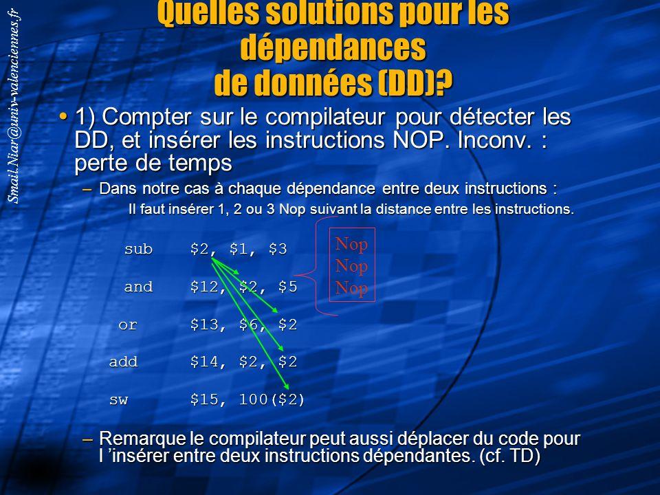 Smail.Niar@univ-valenciennes.fr Les aléas de données IMReg IMReg CC 1CC 2CC 3CC 4CC 5CC 6 Time (in clock cycles) sub $2, $1, $3 Program execution orde