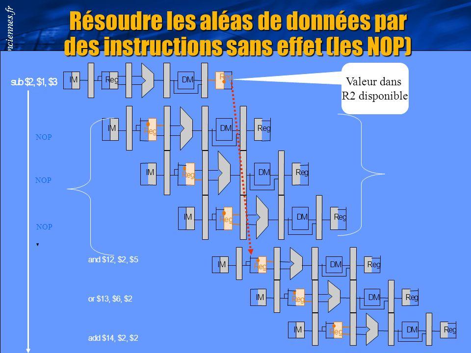 Smail.Niar@univ-valenciennes.fr Quelles solutions pour les dépendances de données (DD)? 1) Compter sur le compilateur pour détecter les DD, et insérer