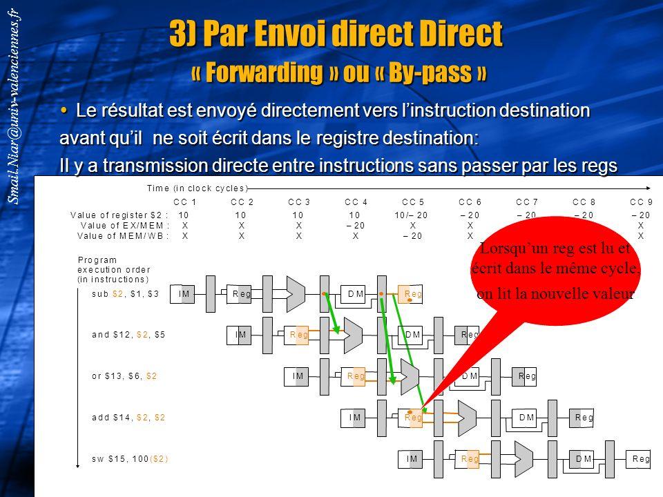 Smail.Niar@univ-valenciennes.fr Autres solutions 2) Utiliser le matériel adéquat pour détecter la dépendance et suspendre l arrivée de nouvelle instru