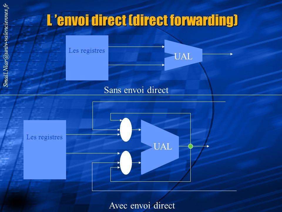 Smail.Niar@univ-valenciennes.fr 3) Par Envoi direct Direct « Forwarding » ou « By-pass » Le résultat est envoyé directement vers linstruction destinat