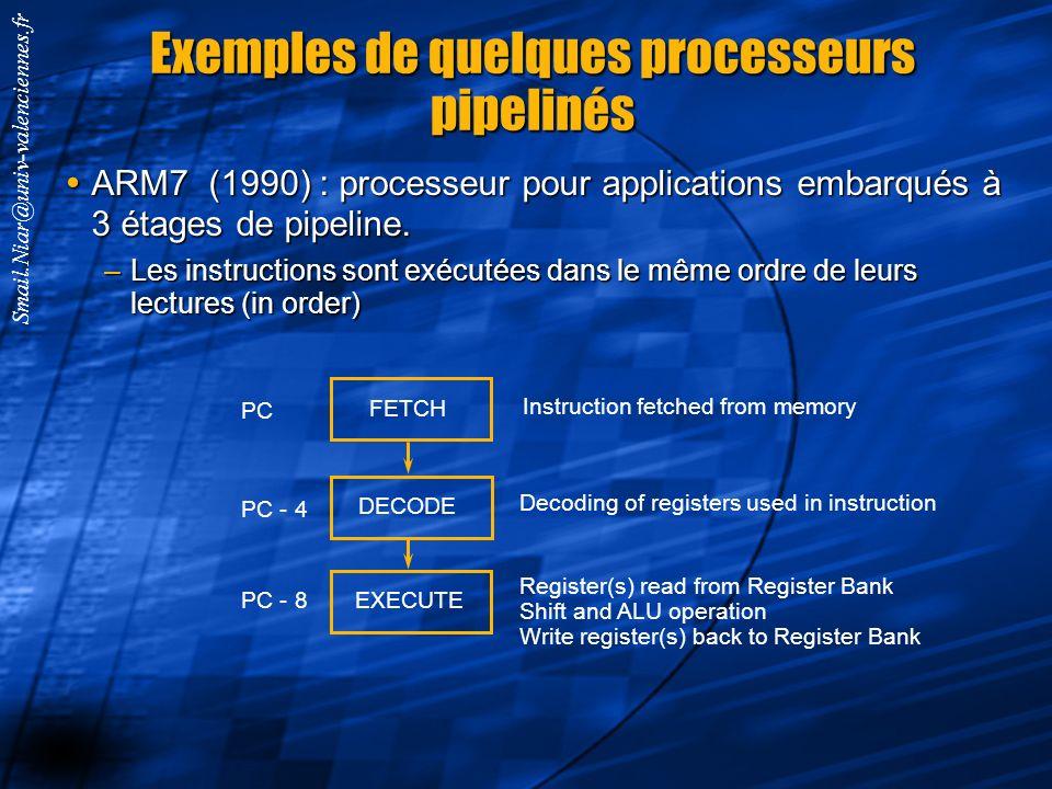 Smail.Niar@univ-valenciennes.fr 3) On peut remplir le vide par des instructions utiles Delayed Branch Exemple avec une instruction