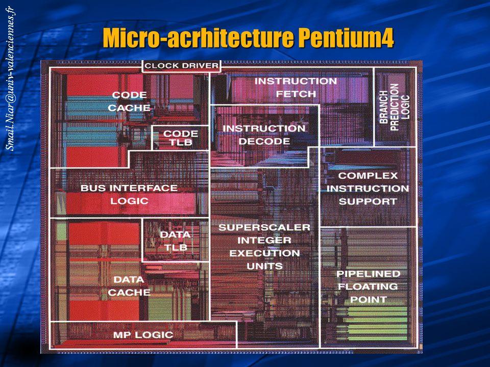 Smail.Niar@univ-valenciennes.fr Pipeline sur le PentiumI (1995) Les étapes (pipeline) du Pentium I (instructions arithmétiques entières) Les étapes (p